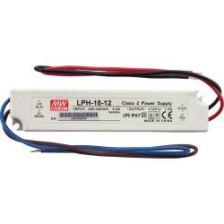 AlcaPLAST AEZ320 Hálózati tápegység 230V AC/12V DC/18W, IP67, 8595580500573