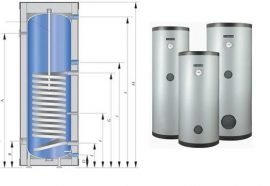 RADECO / KOSPEL SW 140 Termo Max 140 literes indirekt tároló, bojler, használati melegvíz tárolásra-előállításra, 1 hőcserélővel
