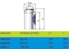 Tricox AAEE60C Alu/Alu ellenőrző egyenes idom 80/125mm