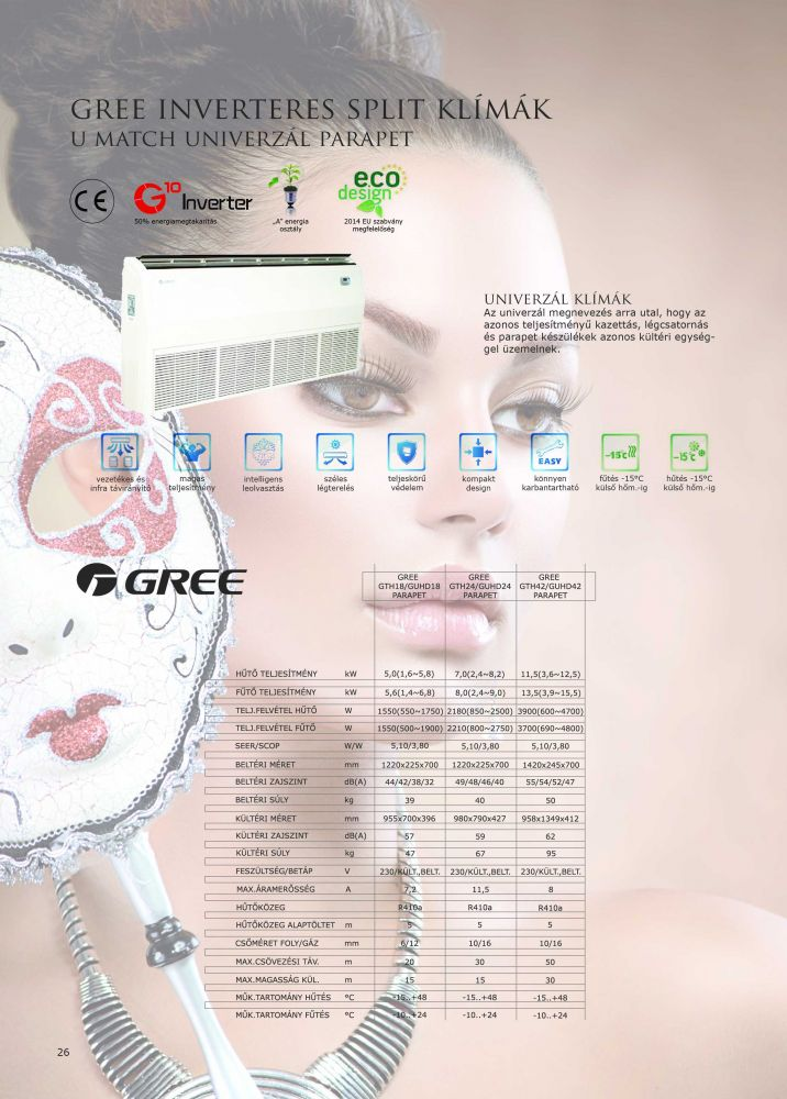 GREE PARAPET INVERTER 12.0 KW KLÍMA SZETT, CIKKSZÁM: GTH42K3FI / GTH42/GUHD42