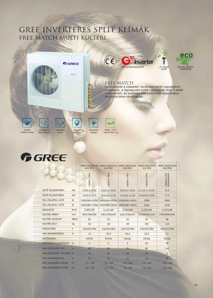 GREE MULTI INVERTER KÜLTÉRI EGYSÉG 7 KW, maximum 3 beltéri egységhez, FM4, GWHD(24)NK3MO