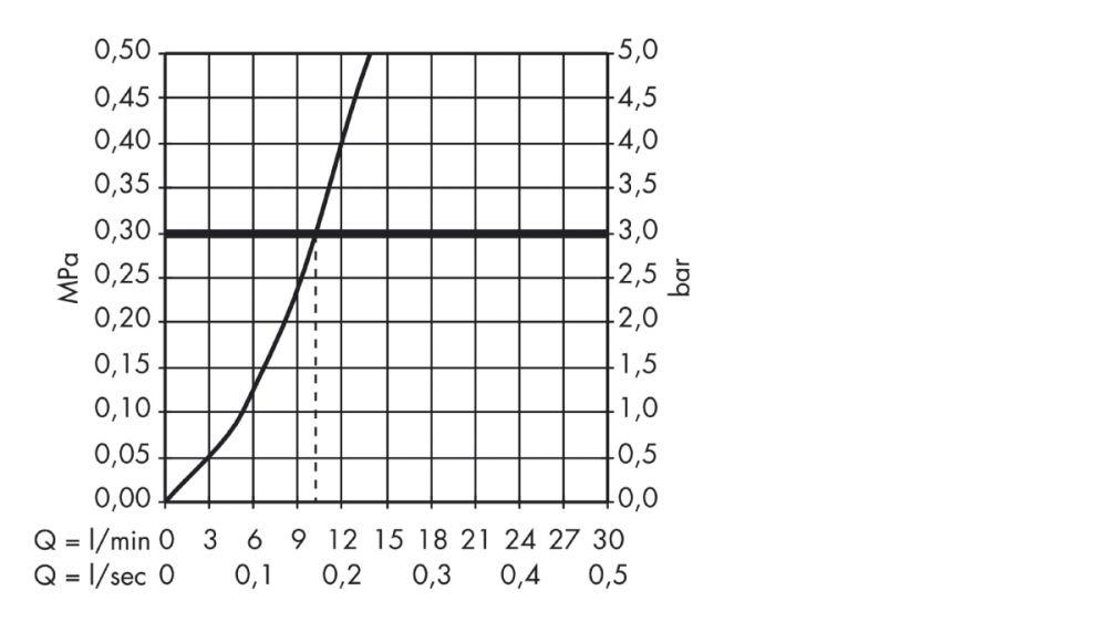 HansGrohe Metris konyhai csaptelep kifúzható kifolyóval / rozsdamentes acél hatású / 14821800 / 14821 800