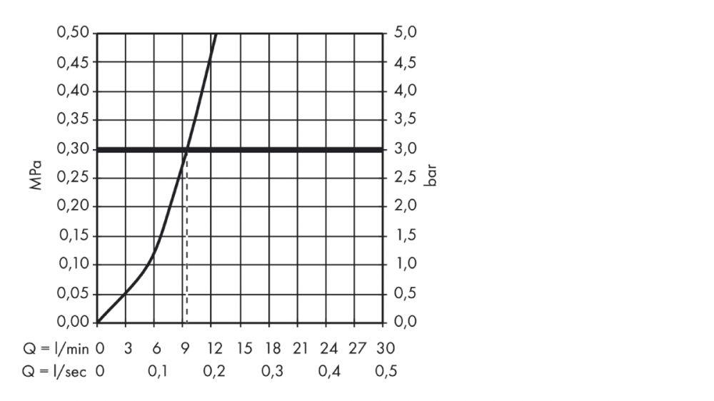 HansGrohe PuraVida 2-lyukú konyhai csaptelep rozsdamentes acéloptika / 15812800 / 15812 800