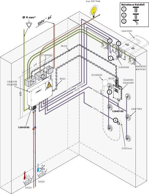 HansGrohe RainBrain színkészlet vízmennyiség-szabályzóval / fehér-króm / 15842400 / 15842 400