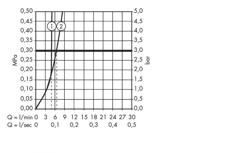 HansGrohe Citterio M 2-lyukú mosdócsaptelep DN15, króm / 34132000 / 34132 000
