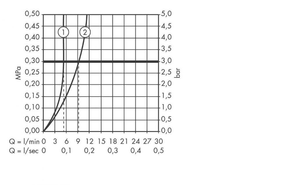 HansGrohe AX Citt.M 3-lyukú falsík alatti mosdócsaptelep, hosszú kifolyóval, csillag alakú fogantyúval, takaróelem nélkül / 34217000 / 34217 000