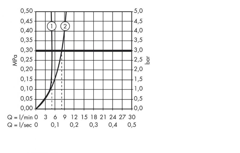 HansGrohe Citterio M 3-lyukú, falsík alatti mosdócsaptelep takarórozettákkal és rövid kifolyóval DN15, króm  / 34313000 / 34313 000