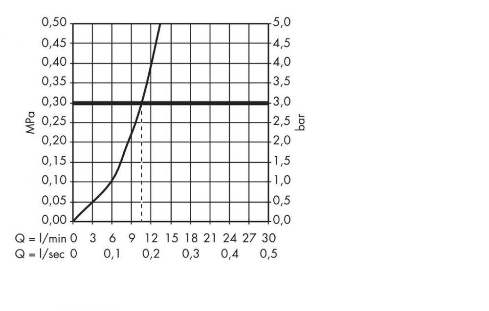 HansGrohe Axor Citterio M 2-lyukú konyhai csaptelep DN15, rozsdamentes acél hatású / 34820800 / 34820 800