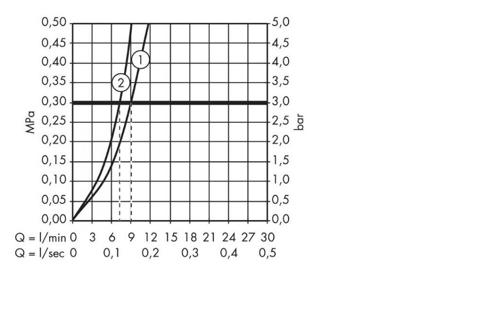 HansGrohe Axor Citterio M 2-lyukú konyhai csaptelep, kihúzható zuhanyfejjel DN15, króm / 34822000 / 34822 000