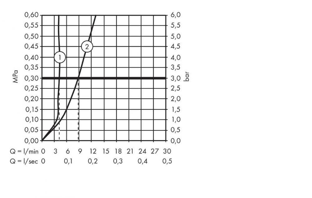 HansGrohe Egykaros mosdócsaptelep 115 lefolyógarnitúra nélküli kézmosókhoz / 36102000 / 36102 000