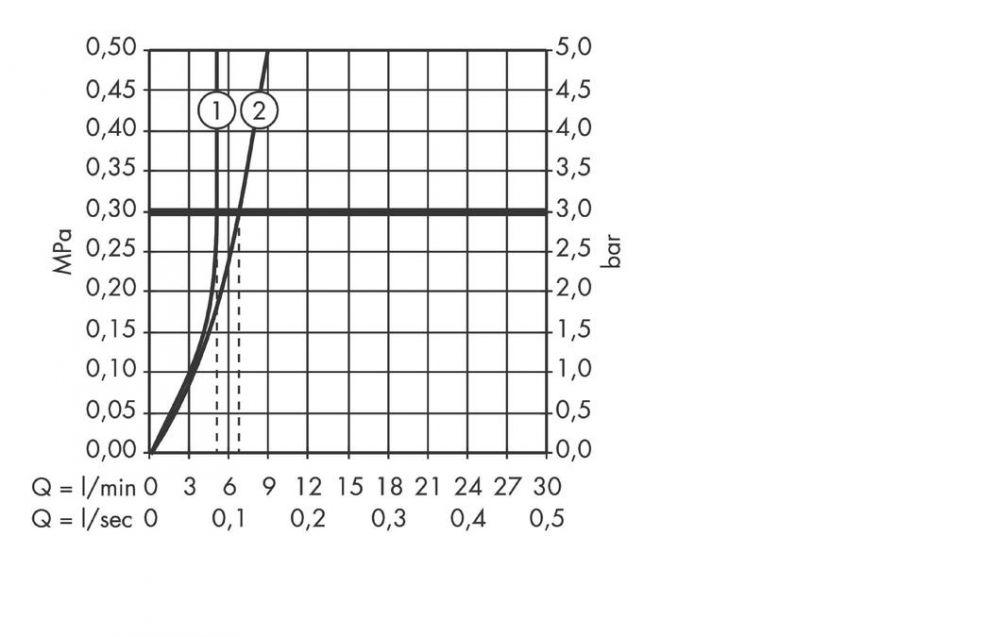 HansGrohe AX Citterio mosdócsaptelep Elektron.falsík alatti hosszú kifolyóval / 39118000 / 39118 000