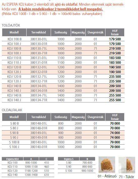 RADAWAY Espera KDJ 140 J szögletes zuhanykabin tolóajtó / AJTÓ 1400x2000 mm jobb / jobbos / 01 átlátszó üveg / 380134-01R