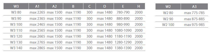 RADAWAY Euphoria Walk-in II / III W3 120 zuhanykabin FAL / ZUHANYFAL 1180-1190x2000 mm / 01 átlátszó üveg / 383134-01-01