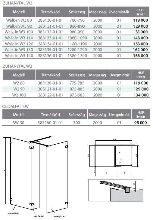RADAWAY Euphoria Walk-in II / III W3 130 zuhanykabin FAL / ZUHANYFAL 1280-1290x2000 mm / 01 átlátszó üveg / 383135-01-01