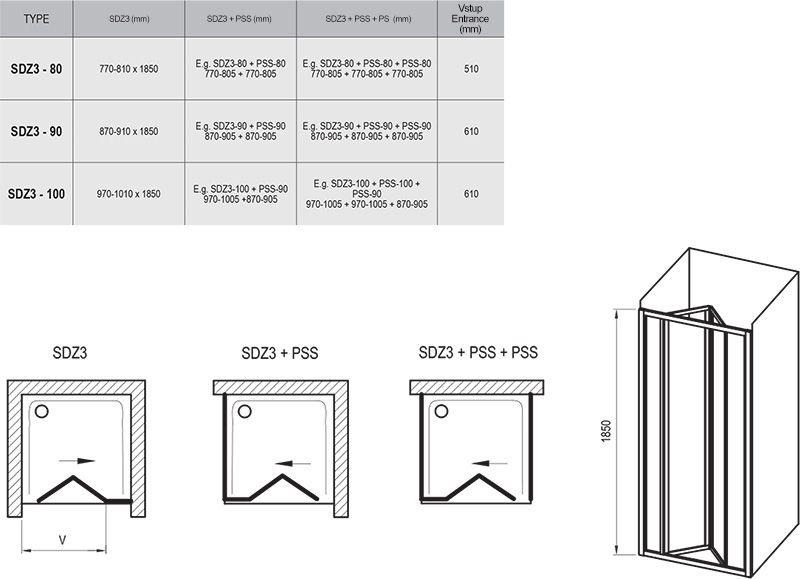 RAVAK SUPERNOVA SDZ3-80 háromrészes, befelé nyíló zuhanyajtó fehér kerettel / PEARL műanyag / plexi betétlemezzel, 80 cm-es / 02V4010011