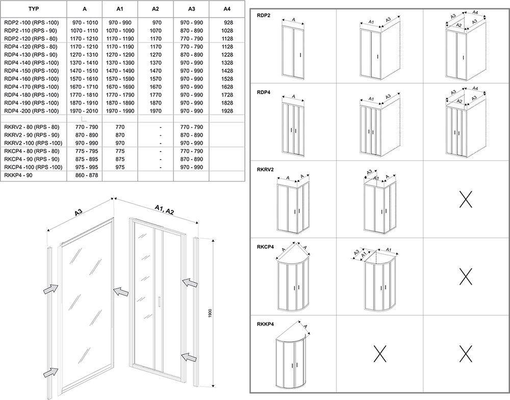 RAVAK Rapier RPS-100 fix oldalfalak NRDP2 vagy NRDP4 zuhanyajtókhoz fehér kerettel / GRAPE edzett biztonsági üveggel  100 cm / 9RVA0100ZG