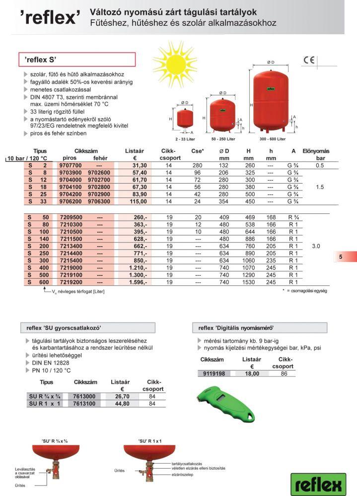 REFLEX S 100 szolár / solar tágulási tartály, 100 literes, 100 l-es, álló, talpas kivitel, 8210500