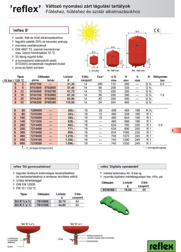 REFLEX S 18 szolár / solar tágulási tartály, 18 literes, 18 l-es, 9702800