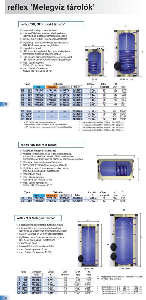 Reflex AF / SF 2000 HMV álló indirekt tároló 1 csőkígyóval, 2000 l-es, használati melegvíz készítéshez, fóliaburkolatú szigeteléssel