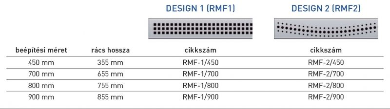 ROLTECHNIK RMF-1 Zuhanyfolyóka, rozsdamentes acél rács RMF-1/450, 450 mm / 45 cm