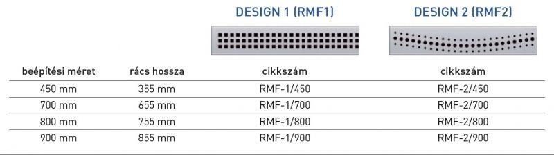 ROLTECHNIK RMF-2 Zuhanyfolyóka, rozsdamentes acél rács RMF-2/450, 450 mm / 45 cm