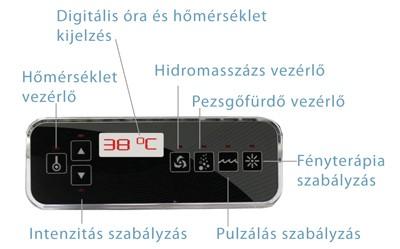 M-Acryl AMANDA 160x75 cm egyenes akril kád + Wellness Premium Plus 28 fúvókás intelligens Masszázsrendszer ABC* technológiával,  elektronikus  vezérléssel