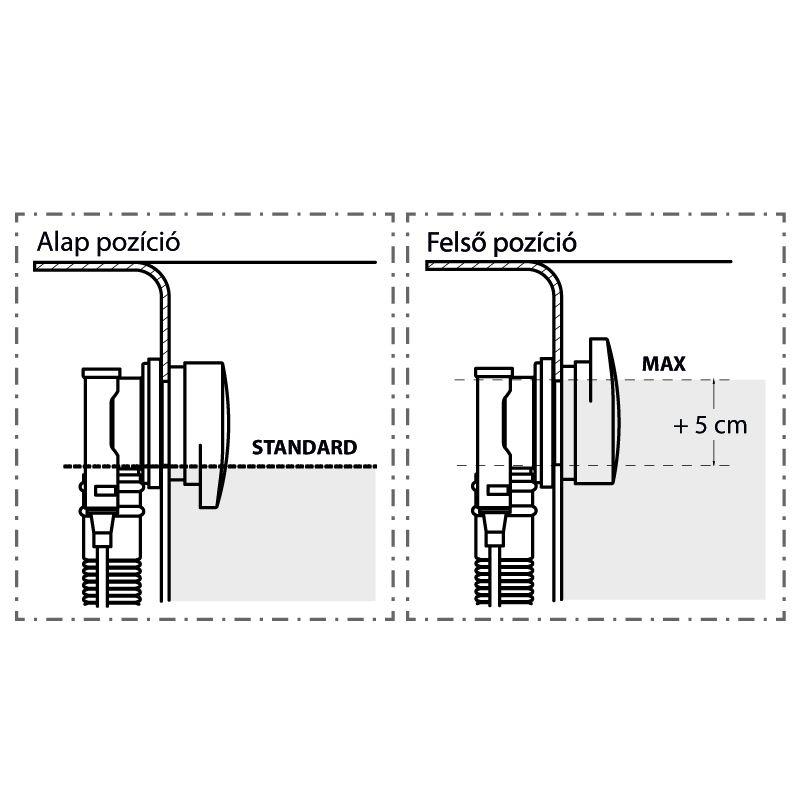 M-Acryl Automata le- és túlfolyó vízmagasság állítással