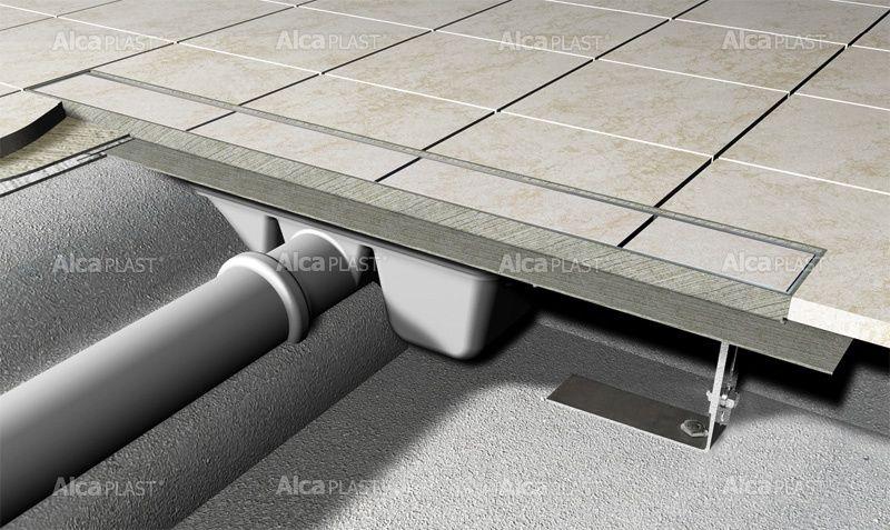 AlcaPLAST  APZ7 Floor-750 zuhanyfolyóka peremmel / rács behelyezésére / alaptest