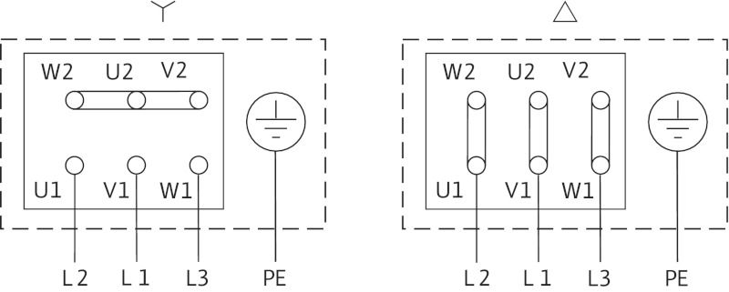 WILO VeroLine IPL 50/120-1,5/2 Csavarzatos vagy karimás csatlakozású, inline kivitelű száraztengelyű szivattyú / 2089594