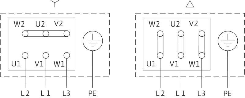 WILO CronoLine IL 50/150-0,55/4 Karimás csatlakozású, inline kivitelű száraztengelyű szivattyú / 2088339
