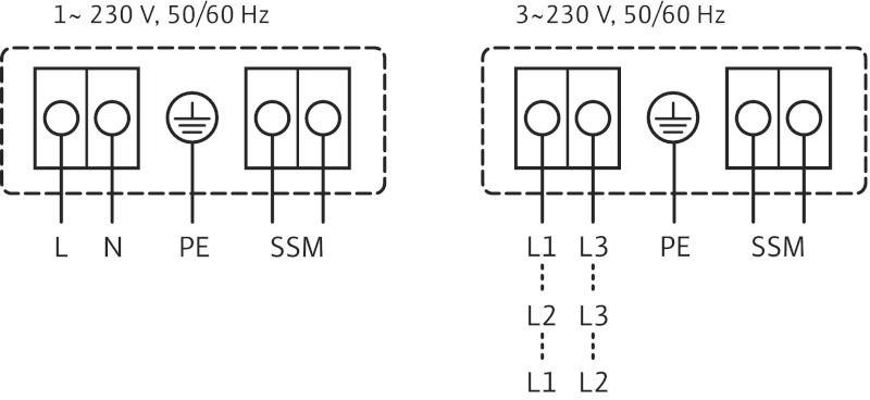 WILO Stratos-Z 25/1-8 Menetes vagy karimás csatlakozású nedvestengelyű keringetőszivattyú / 2090469