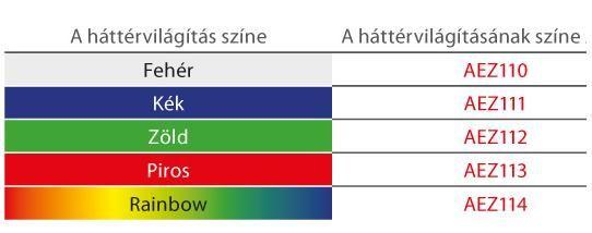 AlcaPLAST M1470-AEZ114, Nyomógomb előtétfalas rendszerekhez színes betéttel (Fehér) és háttérvilágítással (Szivárvány)