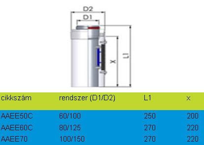 Tricox AAEE70 Alu/Alu ellenőrző egyenes idom 100/150mm